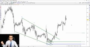 تحلیل نماد یورو به دلار امریکا